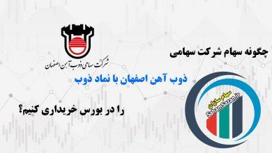 تصویر در چگونه سهام شرکت ذوب آهن اصفهان با نماد ذوب را خریداری کنیم؟